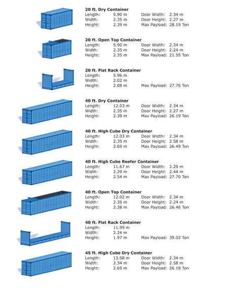 Container Sales & Rentals   Omega